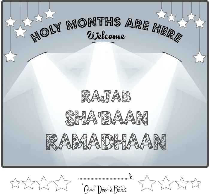 holy months